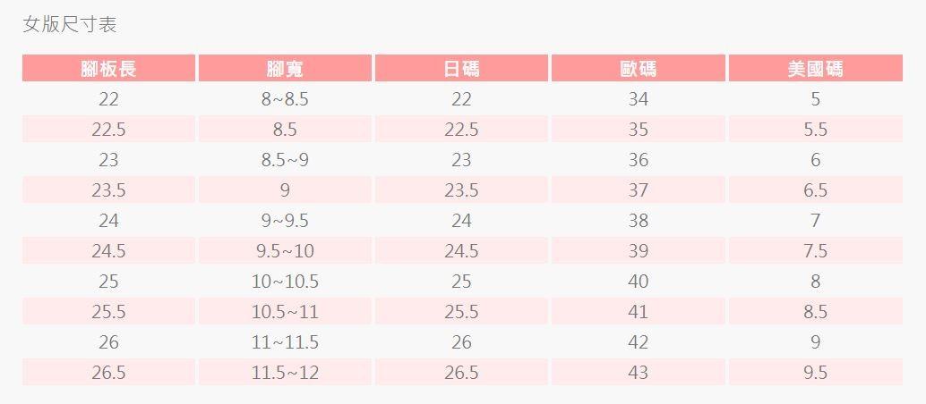 測量腳寬和腳長後,對照尺寸表選擇鞋碼(圖片來源:FMshoes)
